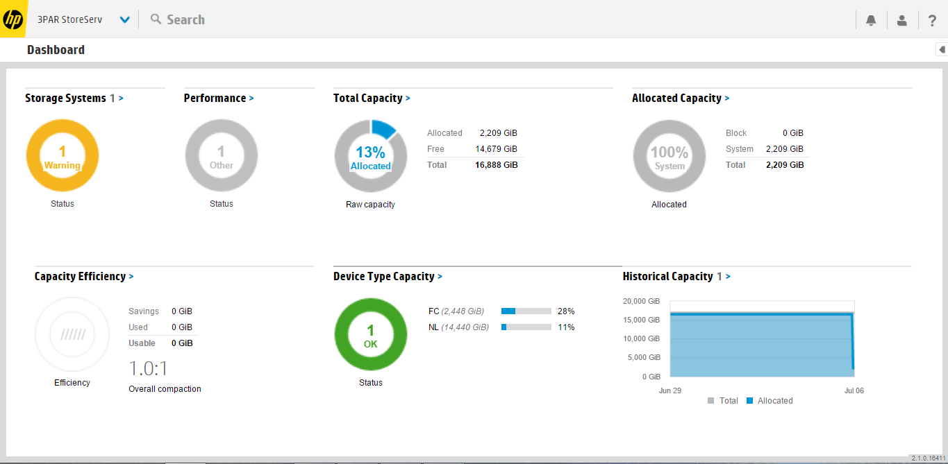 HP SCCM – next step in easy management of HP hardware